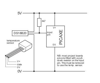 PicAxe circuit
